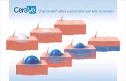 CeraVe ceramide product
